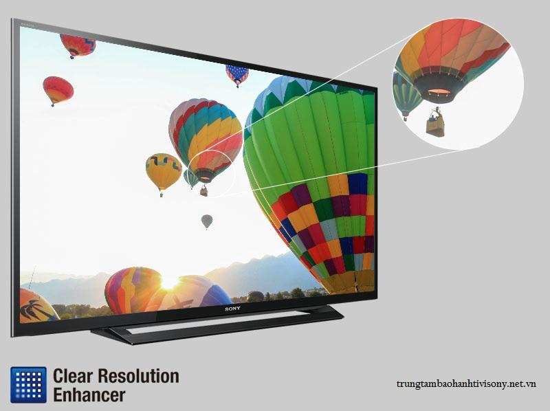 Công nghệ trên Smart tivi Sony