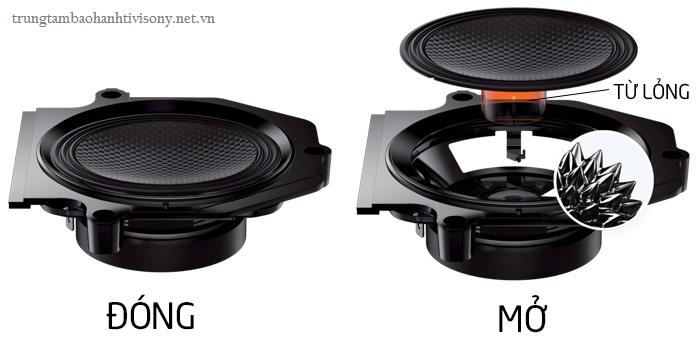Công nghệ âm thanh trên Smart tivi Sony 5