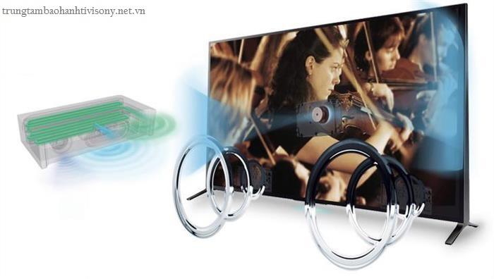Công nghệ âm thanh trên tivi Sony 3