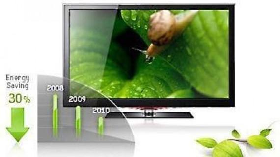 mẹo hay tiết kiệm điện cho tivi